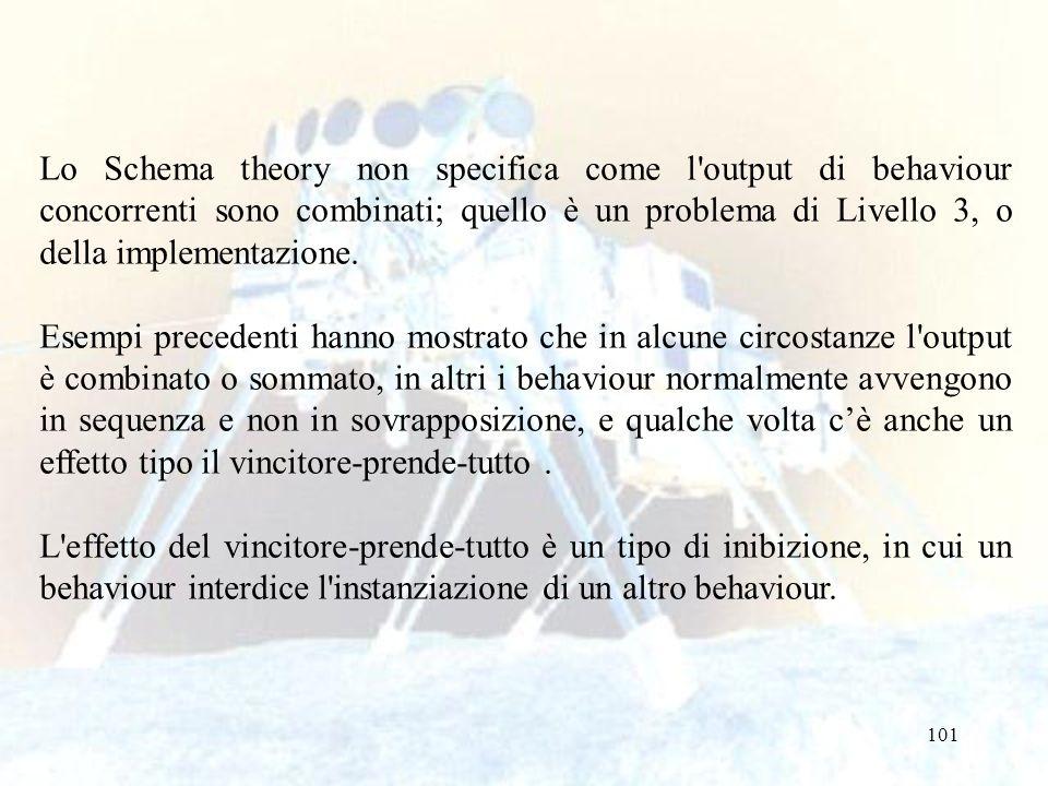 Lo Schema theory non specifica come l output di behaviour concorrenti sono combinati; quello è un problema di Livello 3, o della implementazione.
