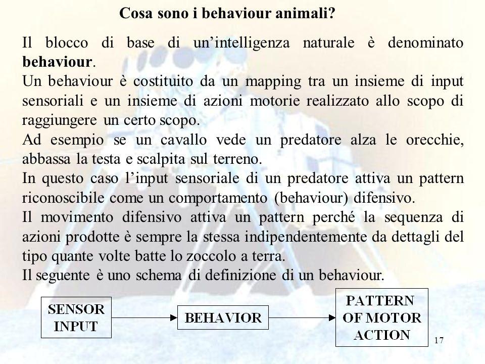 Cosa sono i behaviour animali