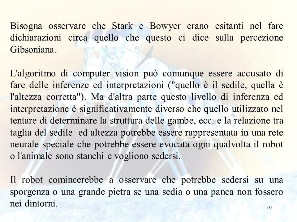 Bisogna osservare che Stark e Bowyer erano esitanti nel fare dichiarazioni circa quello che questo ci dice sulla percezione Gibsoniana.