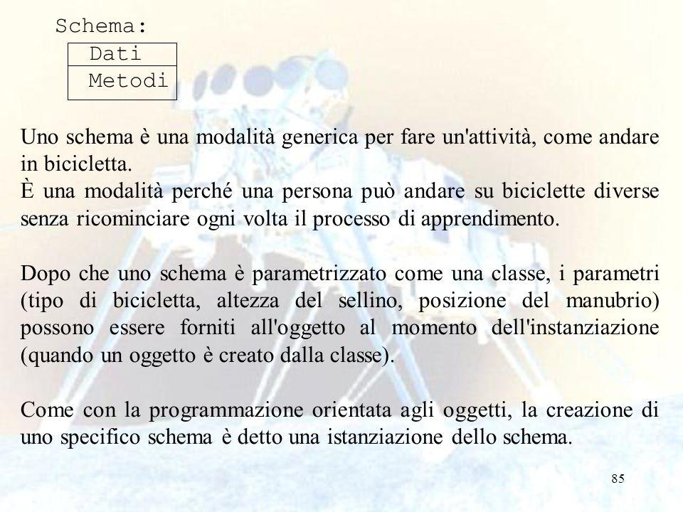 Schema: Dati. Metodi. Uno schema è una modalità generica per fare un attività, come andare in bicicletta.