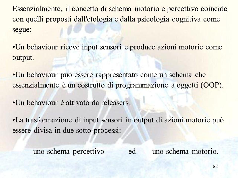 uno schema percettivo ed uno schema motorio.