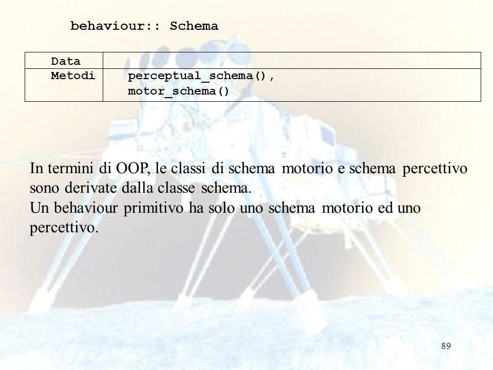 Un behaviour primitivo ha solo uno schema motorio ed uno percettivo.