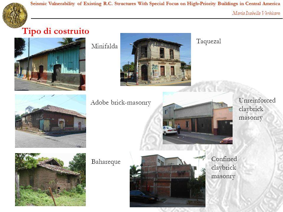 Tipo di costruito Taquezal Minifalda Unreinforced claybrick masonry