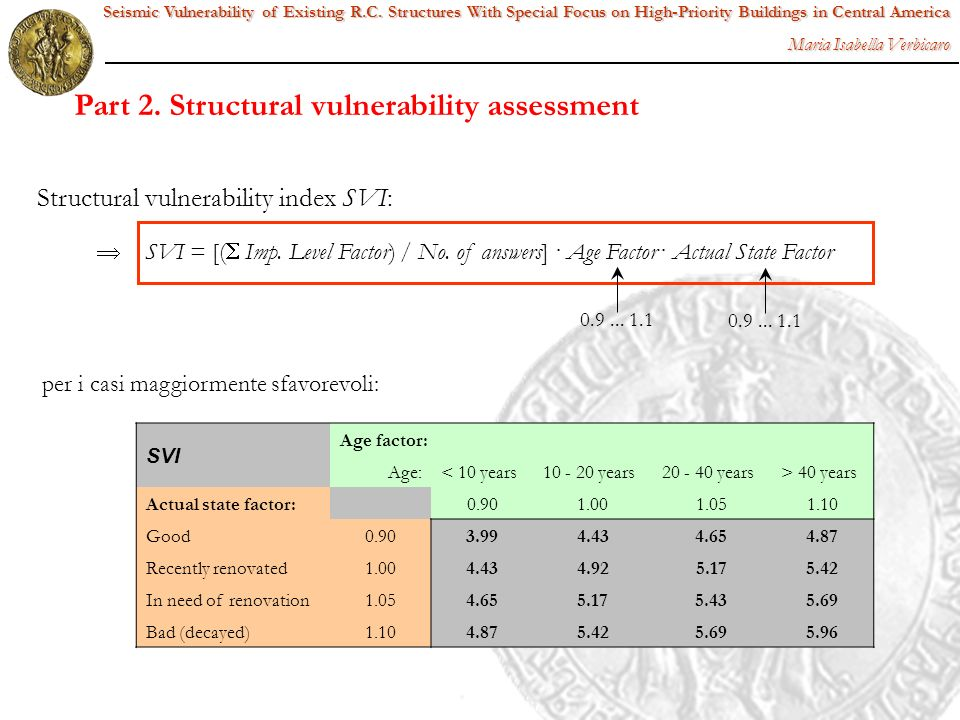 Part 2. Structural vulnerability assessment