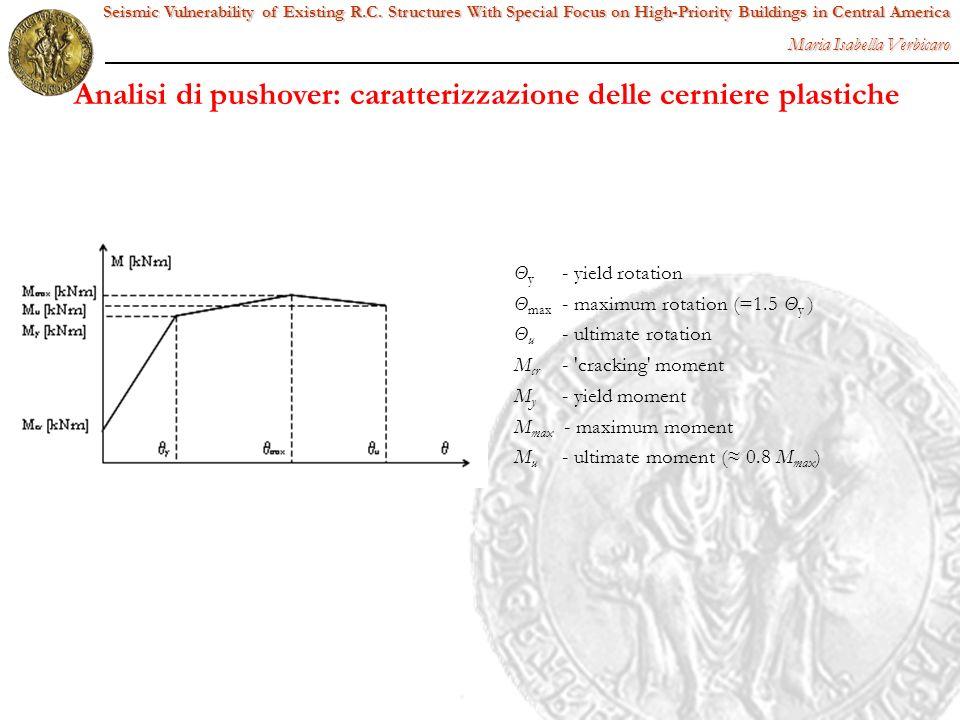 Analisi di pushover: caratterizzazione delle cerniere plastiche