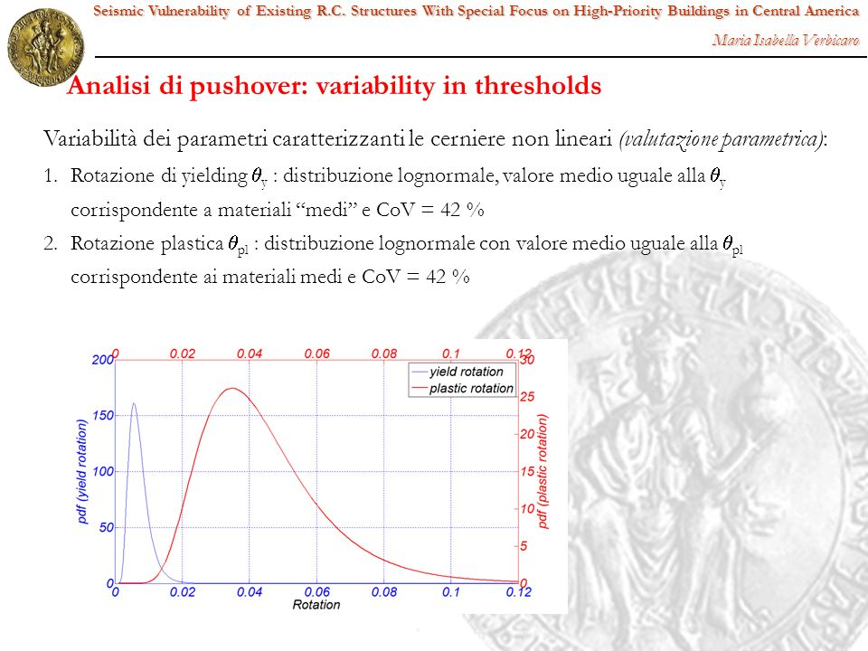 Analisi di pushover: variability in thresholds