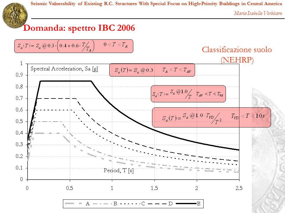 Classificazione suolo (NEHRP)