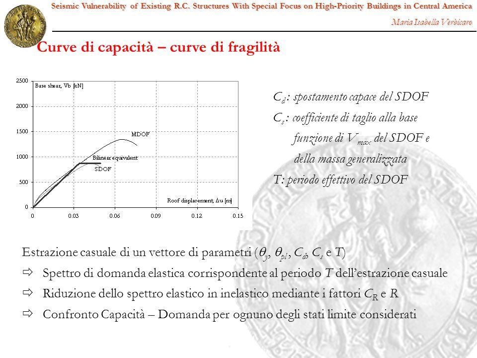 Curve di capacità – curve di fragilità