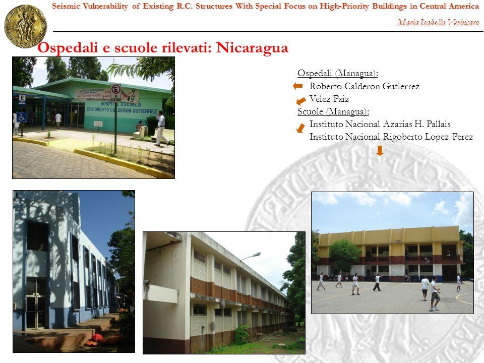 Ospedali e scuole rilevati: Nicaragua