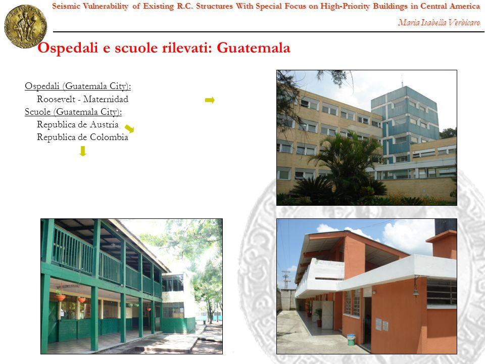 Ospedali e scuole rilevati: Guatemala