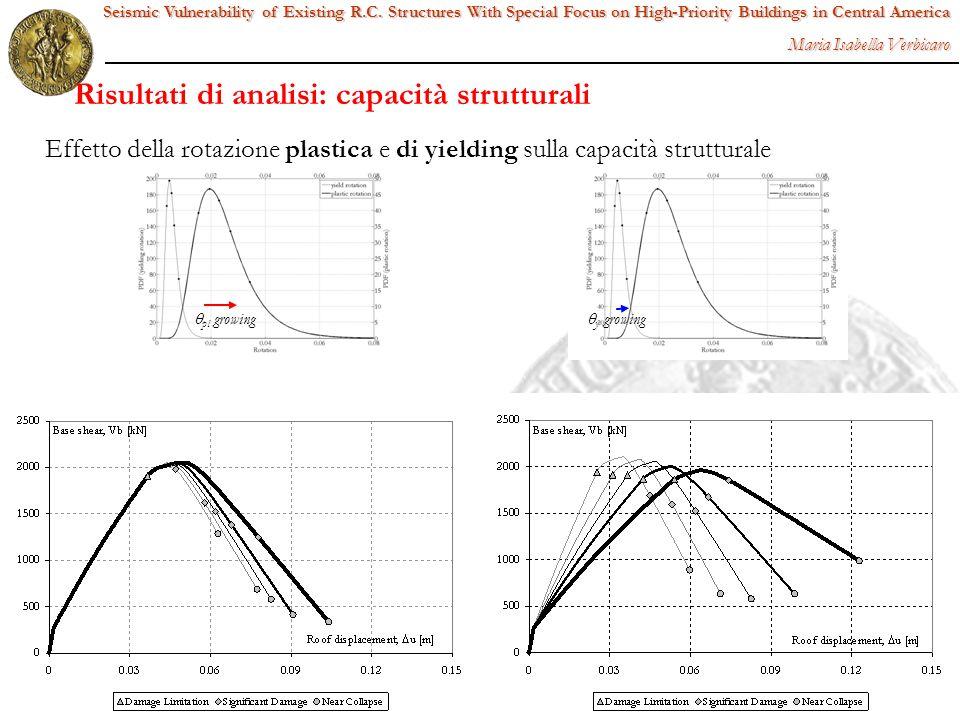 Risultati di analisi: capacità strutturali