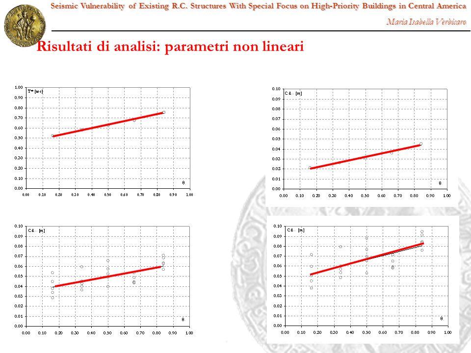 Risultati di analisi: parametri non lineari