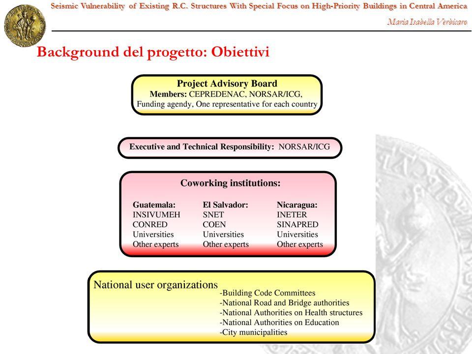 Background del progetto: Obiettivi