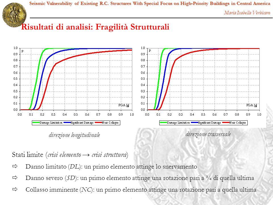 Risultati di analisi: Fragilità Strutturali