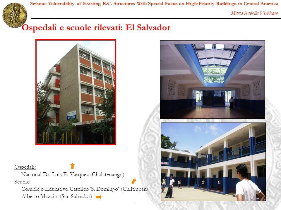 Ospedali e scuole rilevati: El Salvador