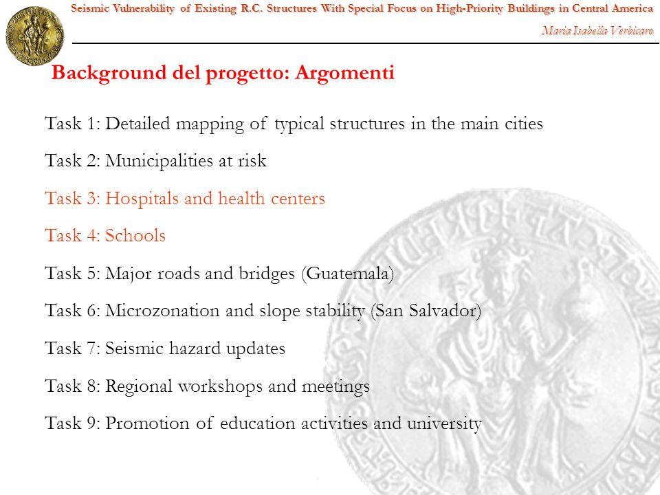 Background del progetto: Argomenti
