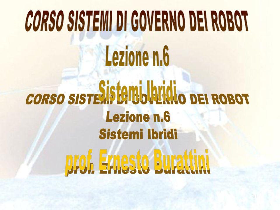 CORSO SISTEMI DI GOVERNO DEI ROBOT Lezione n.6 Sistemi Ibridi