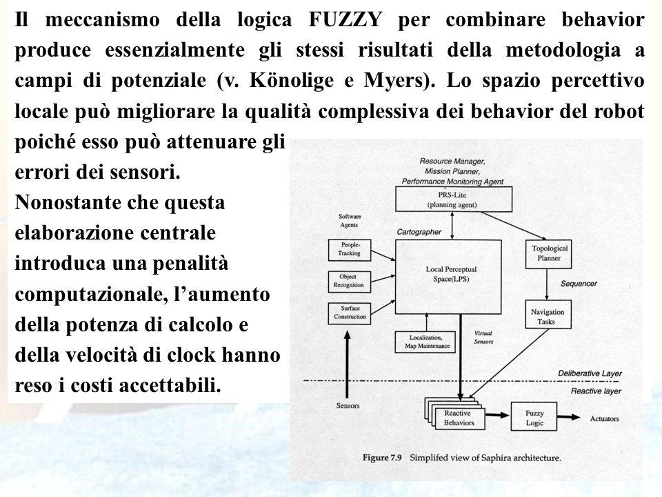 Il meccanismo della logica FUZZY per combinare behavior produce essenzialmente gli stessi risultati della metodologia a campi di potenziale (v. Könolige e Myers). Lo spazio percettivo locale può migliorare la qualità complessiva dei behavior del robot poiché esso può attenuare gli