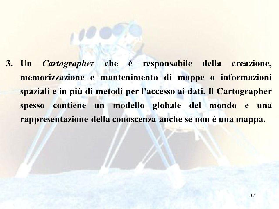 Un Cartographer che è responsabile della creazione, memorizzazione e mantenimento di mappe o informazioni spaziali e in più di metodi per l accesso ai dati.