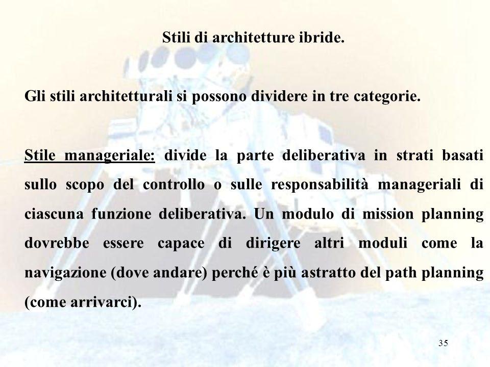 Stili di architetture ibride.