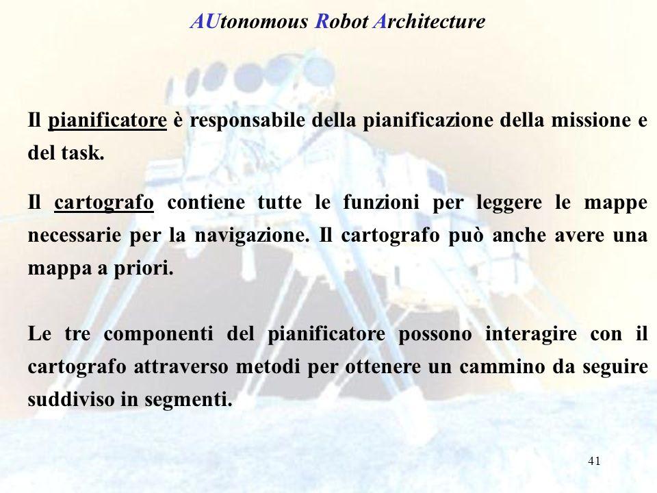 AUtonomous Robot Architecture