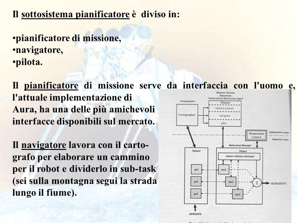 Il sottosistema pianificatore è diviso in: