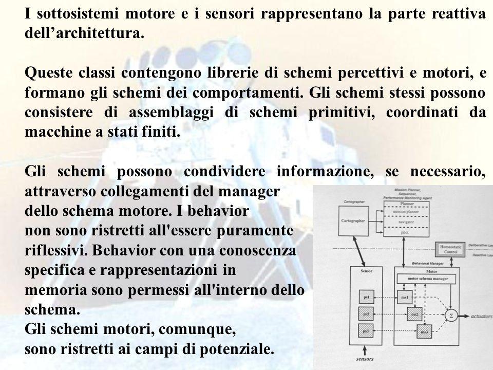 I sottosistemi motore e i sensori rappresentano la parte reattiva dell'architettura.