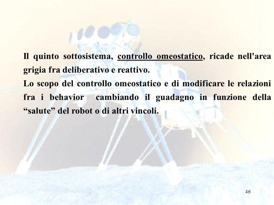 Il quinto sottosistema, controllo omeostatico, ricade nell area grigia fra deliberativo e reattivo.
