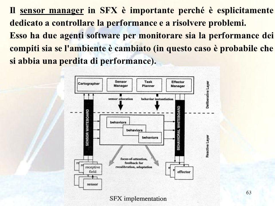 Il sensor manager in SFX è importante perché è esplicitamente dedicato a controllare la performance e a risolvere problemi.