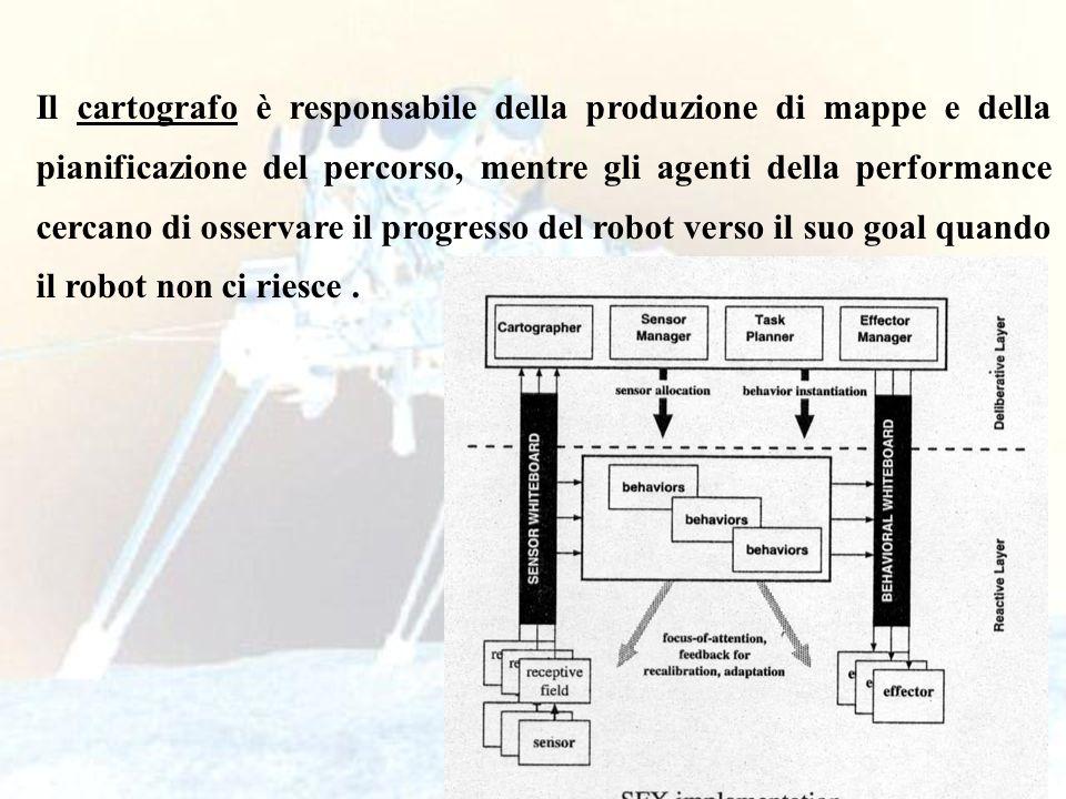 Il cartografo è responsabile della produzione di mappe e della pianificazione del percorso, mentre gli agenti della performance cercano di osservare il progresso del robot verso il suo goal quando il robot non ci riesce .