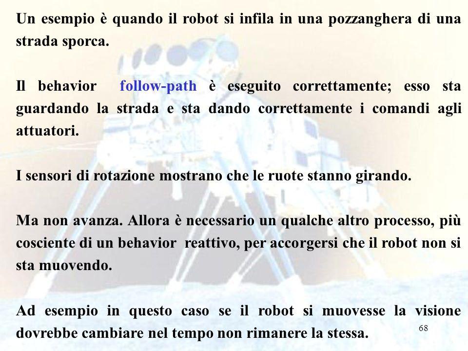 Un esempio è quando il robot si infila in una pozzanghera di una strada sporca.