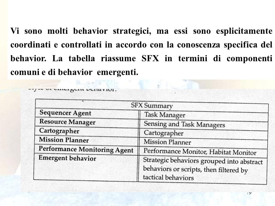 Vi sono molti behavior strategici, ma essi sono esplicitamente coordinati e controllati in accordo con la conoscenza specifica del behavior.