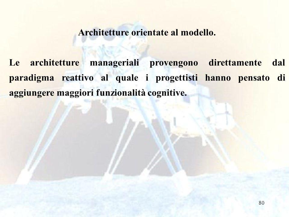 Architetture orientate al modello.
