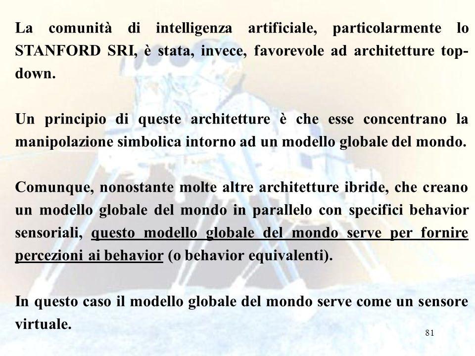 La comunità di intelligenza artificiale, particolarmente lo STANFORD SRI, è stata, invece, favorevole ad architetture top-down.