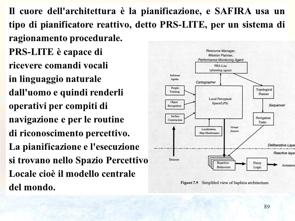 Il cuore dell architettura è la pianificazione, e SAFIRA usa un tipo di pianificatore reattivo, detto PRS-LITE, per un sistema di ragionamento procedurale.