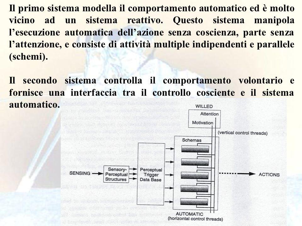 Il primo sistema modella il comportamento automatico ed è molto vicino ad un sistema reattivo. Questo sistema manipola l'esecuzione automatica dell'azione senza coscienza, parte senza l'attenzione, e consiste di attività multiple indipendenti e parallele (schemi).
