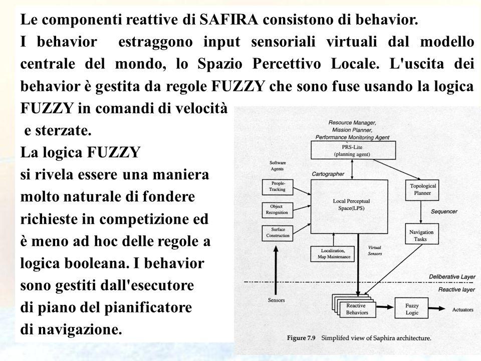 Le componenti reattive di SAFIRA consistono di behavior.