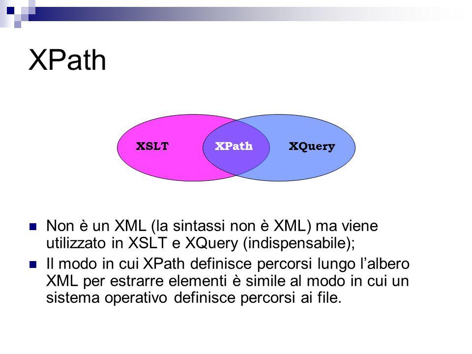 XPath XQuery. XSLT. XPath. Non è un XML (la sintassi non è XML) ma viene utilizzato in XSLT e XQuery (indispensabile);