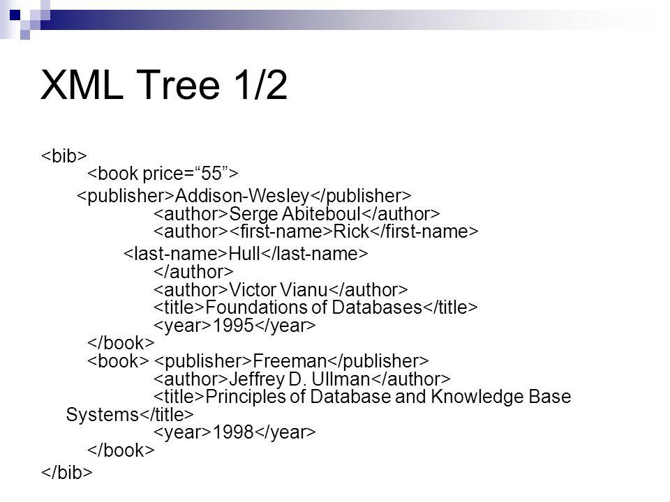 XML Tree 1/2 <bib> <book price= 55 >