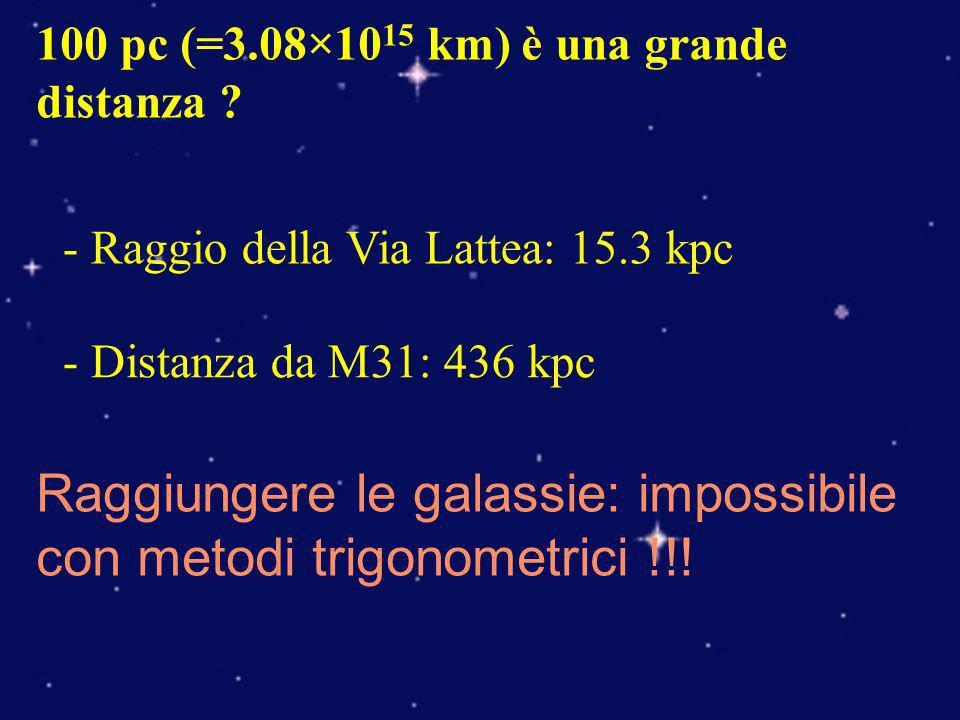Raggiungere le galassie: impossibile con metodi trigonometrici !!!