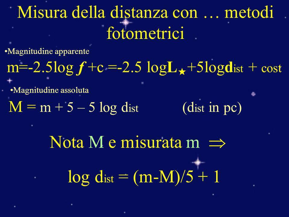 Misura della distanza con … metodi fotometrici