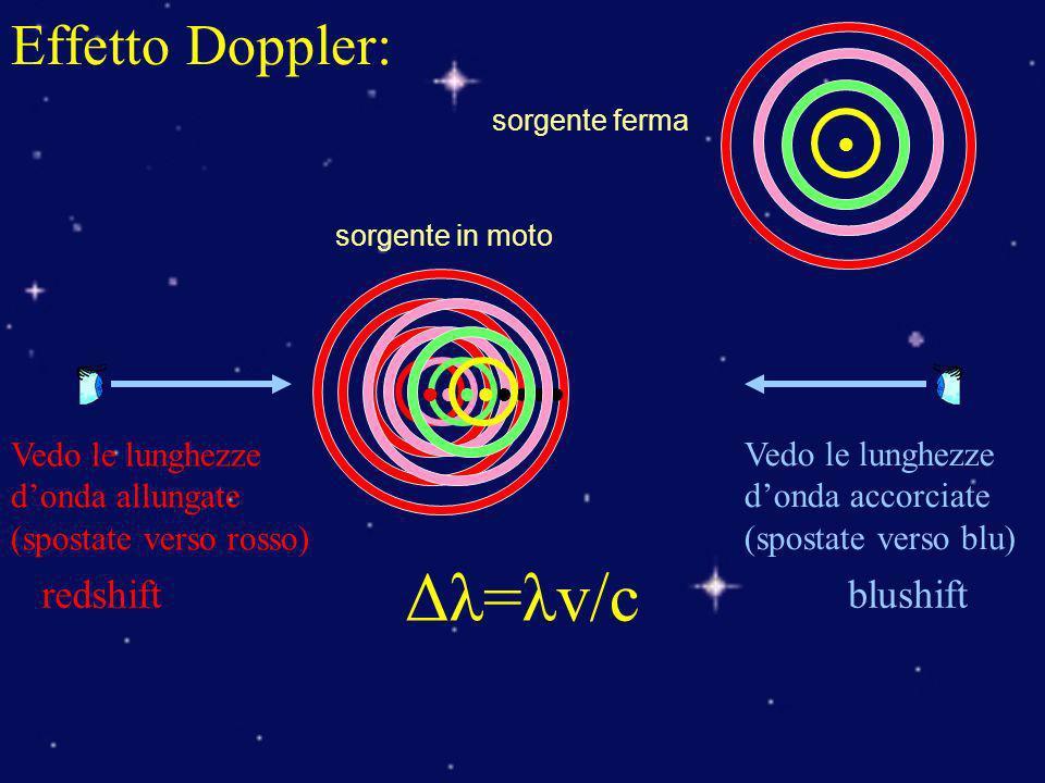 Δλ=λv/c Effetto Doppler: redshift blushift