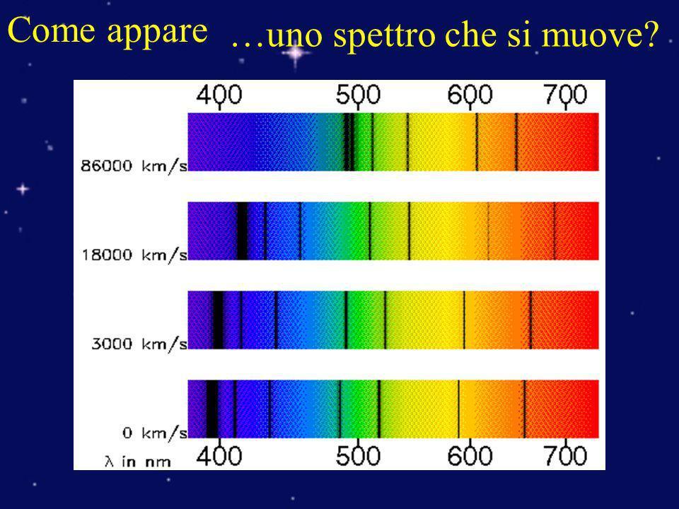 Come appare …uno spettro che si muove
