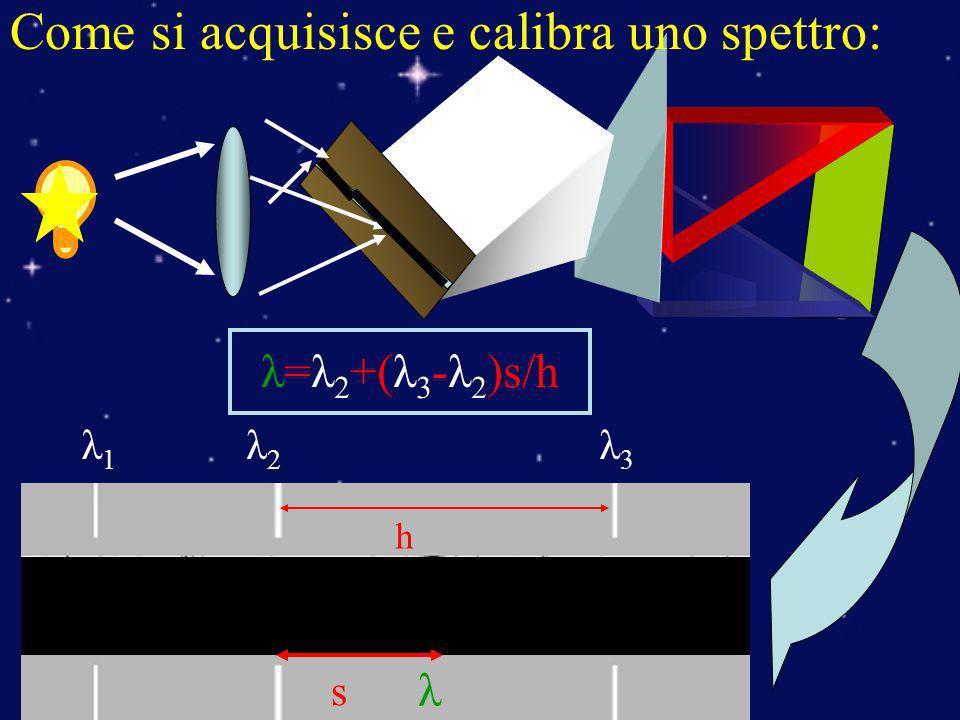 Come si acquisisce e calibra uno spettro: