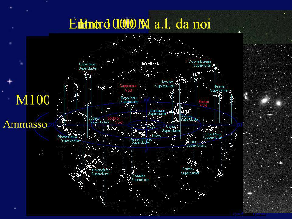 Entro 1000 M a.l. da noi Entro 100 M a.l. da noi M100 a 60 M a.l.