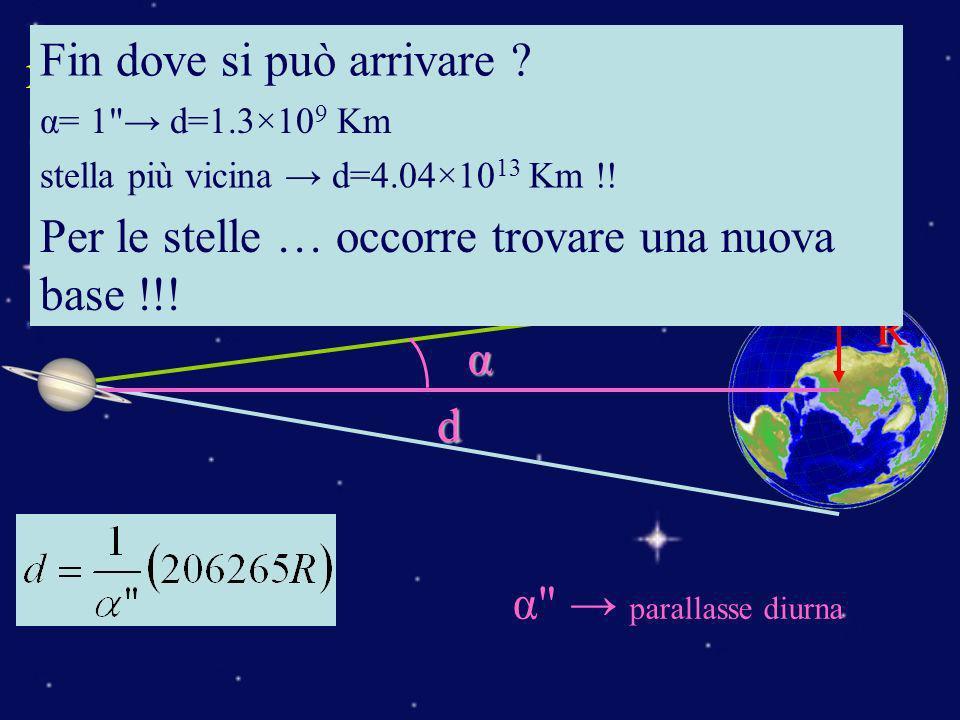 nel sistema solare …il raggio della Terra Alla ricerca della base …