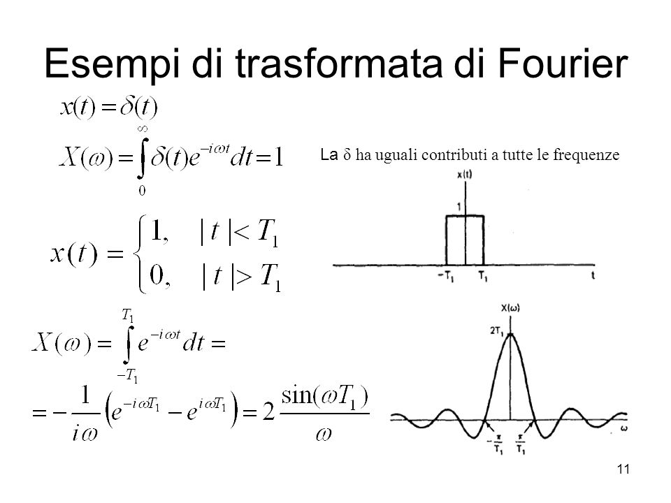 Esempi di trasformata di Fourier