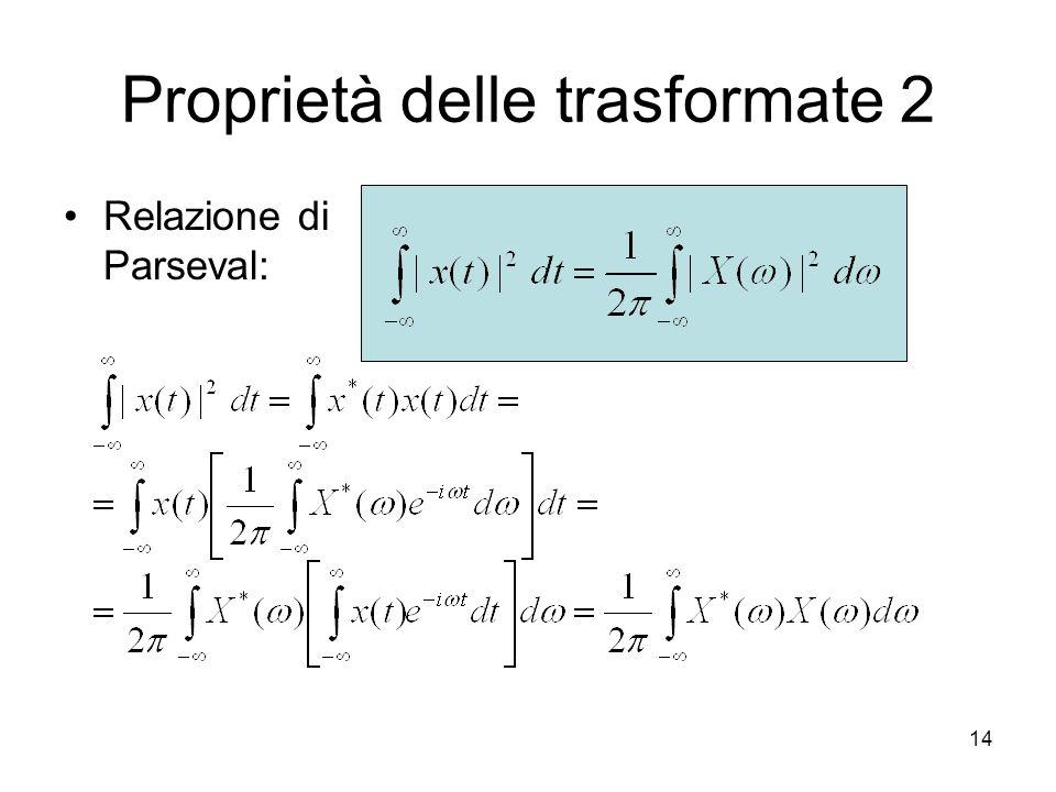 Proprietà delle trasformate 2