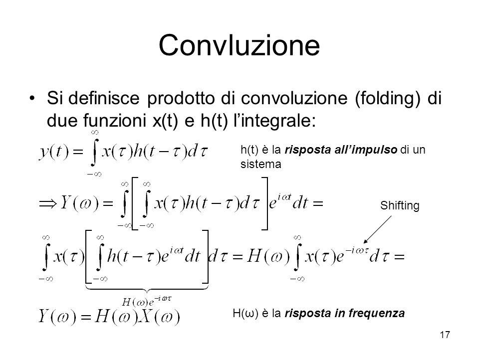 Convluzione Si definisce prodotto di convoluzione (folding) di due funzioni x(t) e h(t) l'integrale: