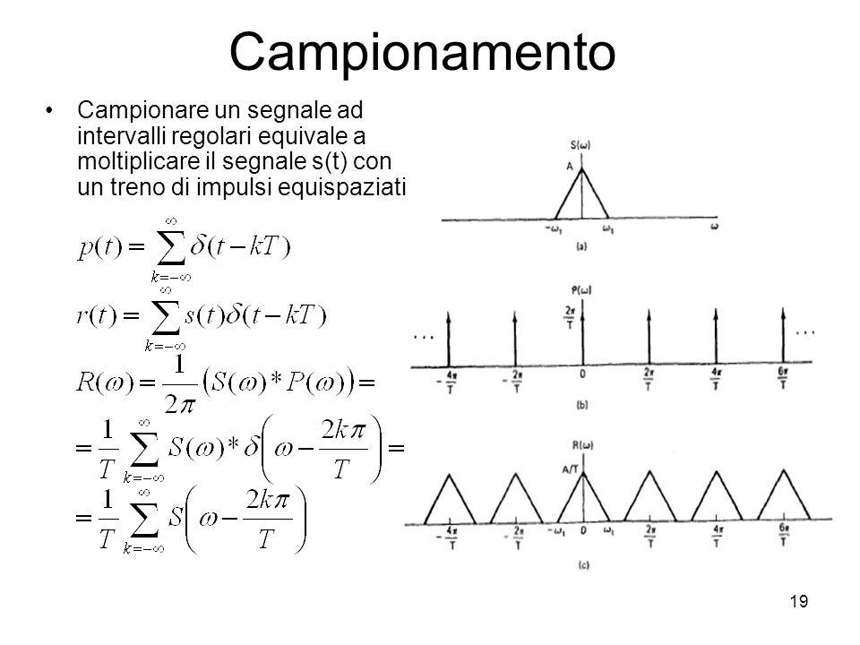 Campionamento Campionare un segnale ad intervalli regolari equivale a moltiplicare il segnale s(t) con un treno di impulsi equispaziati.